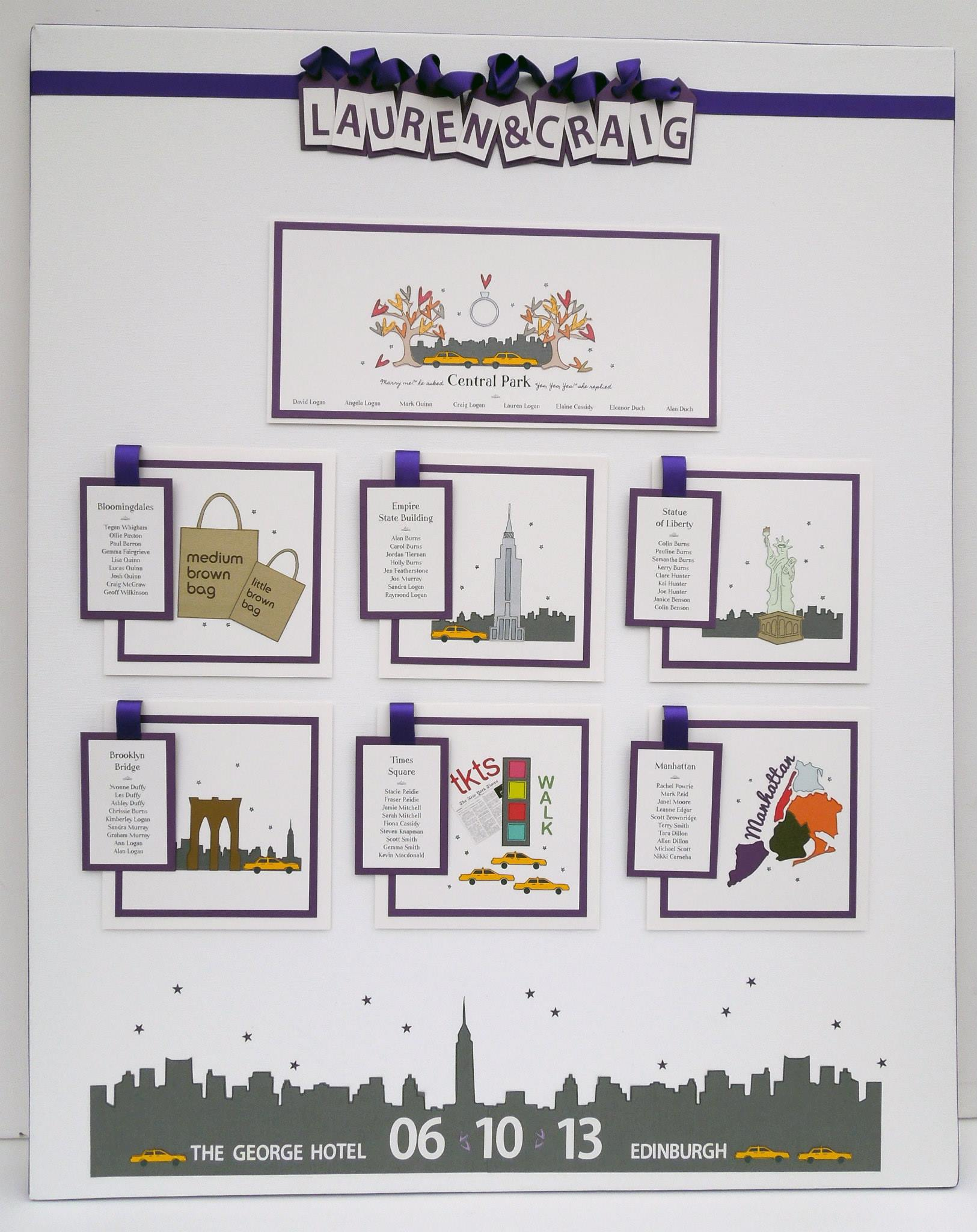 Tips on how to ensure creating your Wedding Table Plan is not a ...